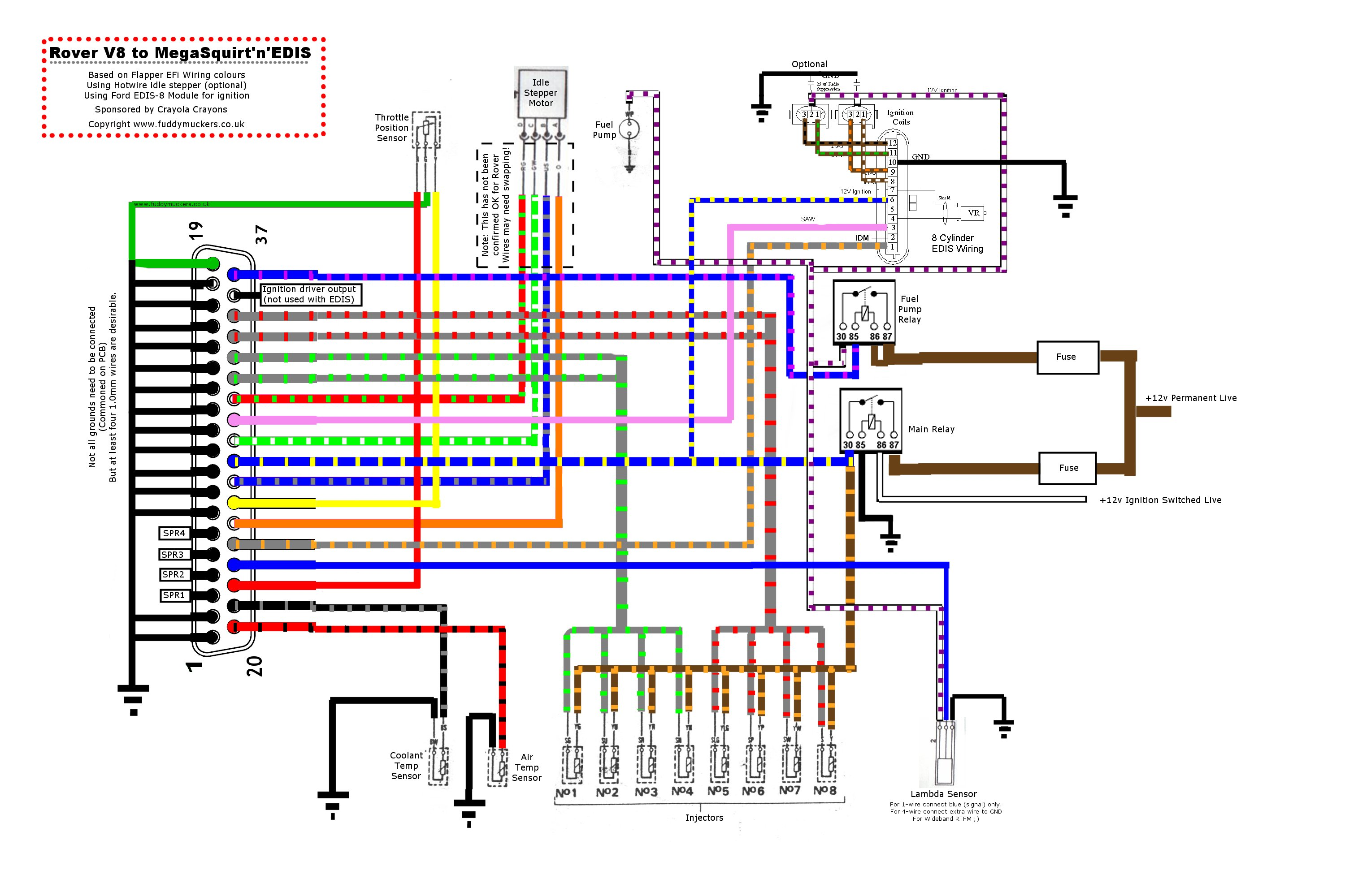MS n EDIS_Loom land rover 90 wiring diagram vw passat wiring diagram wiring 300tdi discovery as10 wiring diagram at webbmarketing.co