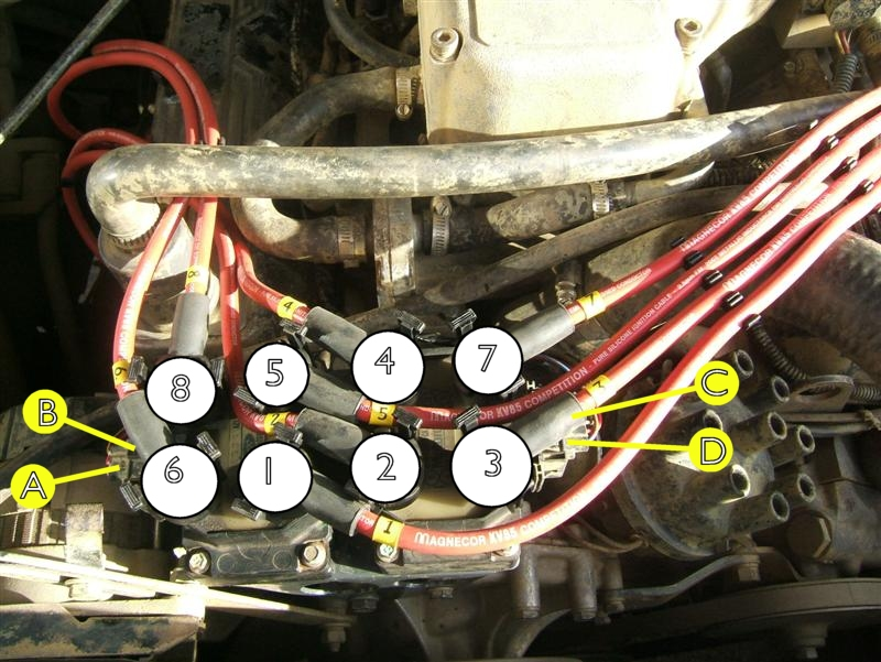coil_wiring megasquirting a v8 \