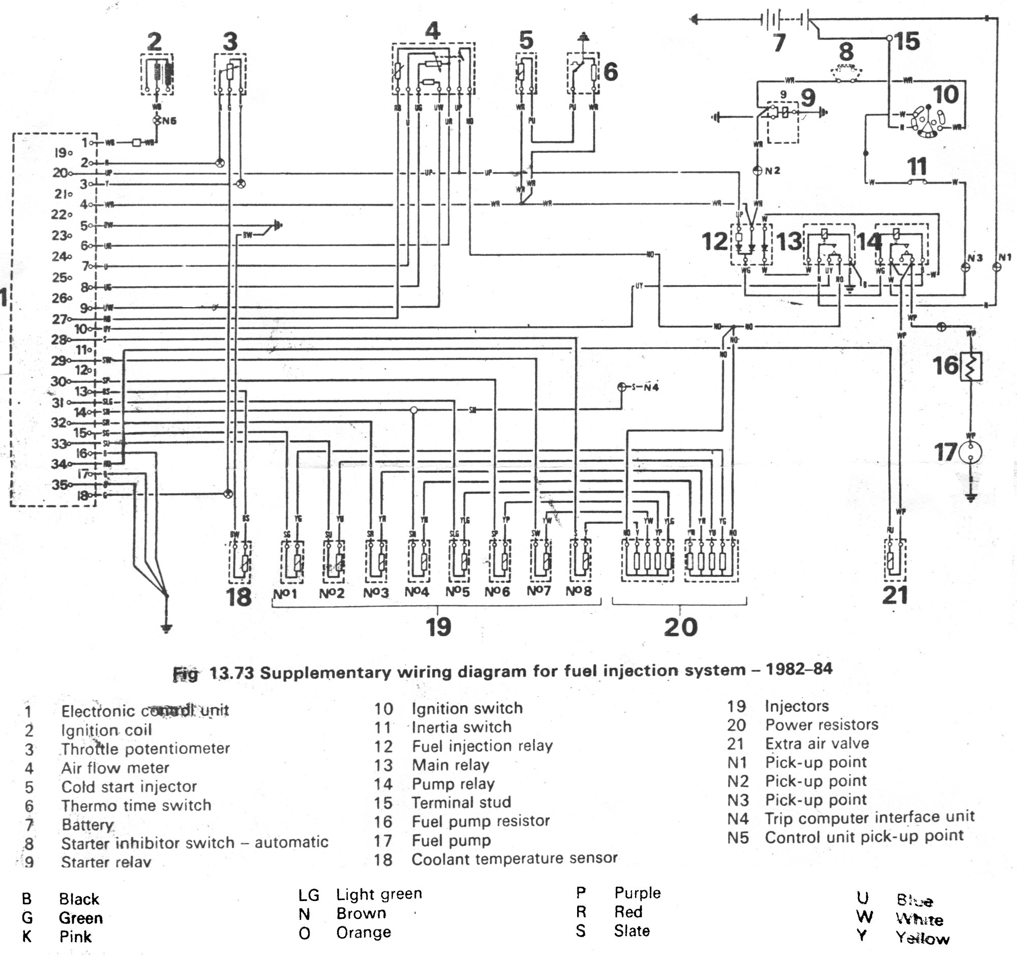 lucas_efi_1982_1984 rover electrical wiring diagrams land rover wiring diagram wiring,Land Rover Series 3 Dash Wiring Diagram