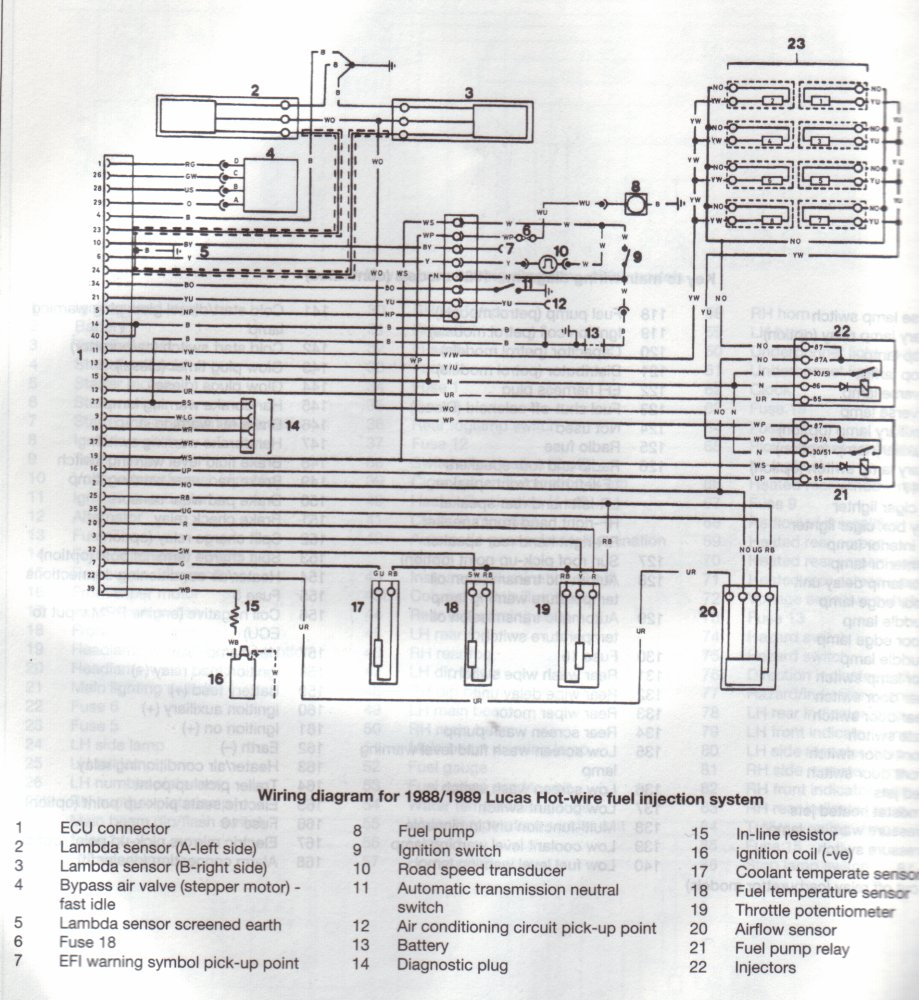 lucas_efi_1988_1989 no main relay click v8 range rover forum lr4x4 the land land rover discovery fuel pump wiring diagram at soozxer.org