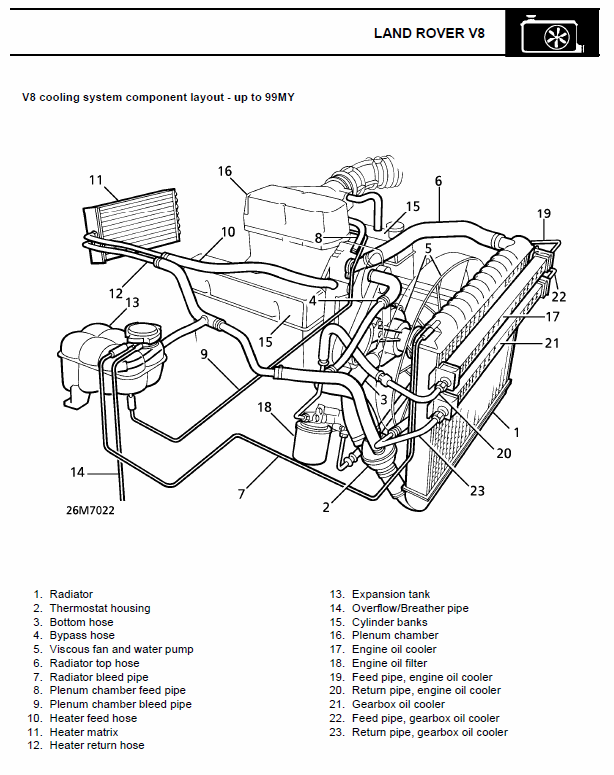 v8_cooling_sys_p38.png